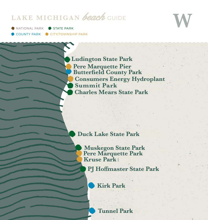 Western Region Lake Michigan Beaches